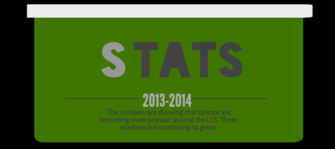 sTATS – Infographic